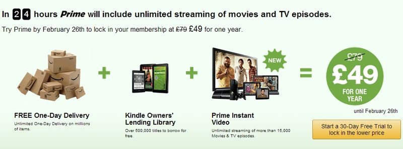 Amazon Prime and Amazon Prime Instant Video